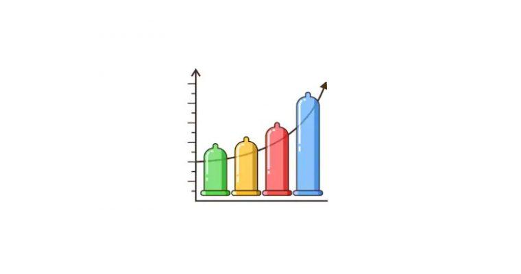 Does Penis Enlargement Work? Cost, Risks, Effectiveness